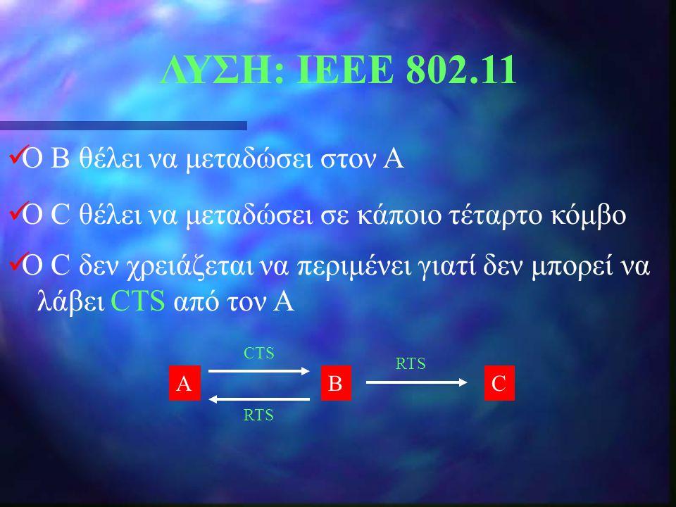 ABC Ο Β θέλει να μεταδώσει στον Α RTS CTS ΛΥΣΗ: ΙΕΕΕ 802.11 Ο C θέλει να μεταδώσει σε κάποιο τέταρτο κόμβο Ο C δεν χρειάζεται να περιμένει γιατί δεν μ