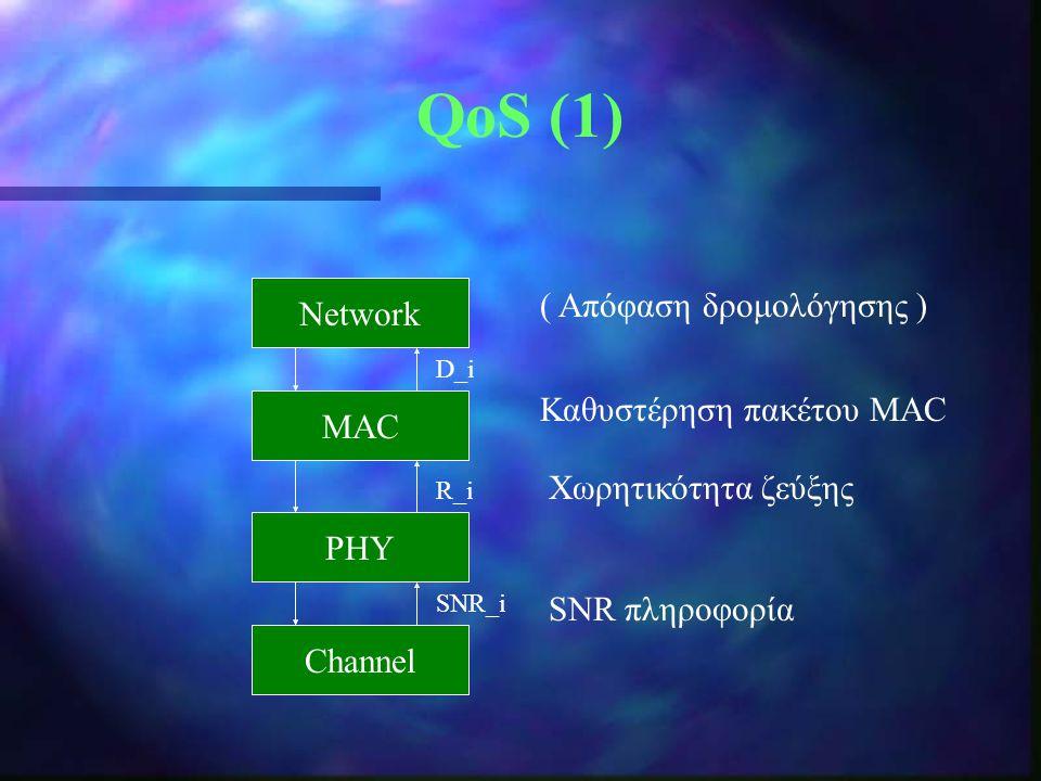 QoS (1) Network Channel MAC PHY D_i R_i SNR_i ( Απόφαση δρομολόγησης ) Καθυστέρηση πακέτου MAC Χωρητικότητα ζεύξης SNR πληροφορία