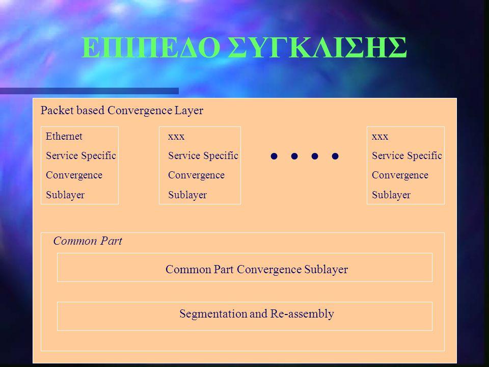 ΕΠΙΠΕΔΟ ΣΥΓΚΛΙΣΗΣ.. Ethernet Service Specific Convergence Sublayer xxx Service Specific Convergence Sublayer xxx Service Specific Convergence Sublayer