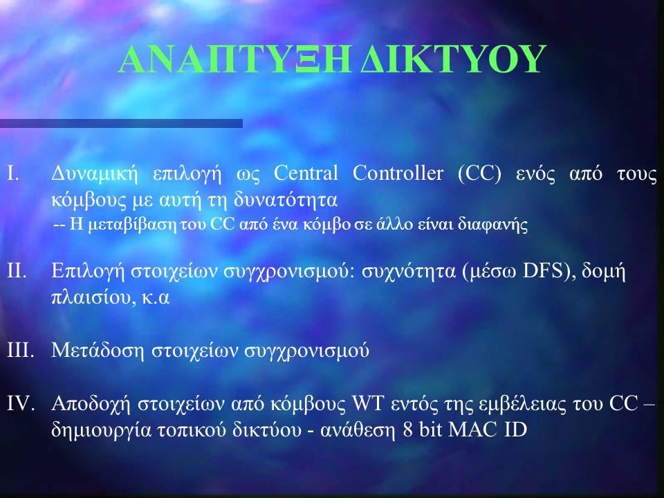 ΑΝΑΠΤΥΞΗ ΔΙΚΤΥΟΥ I.Δυναμική επιλογή ως Central Controller (CC) ενός από τους κόμβους με αυτή τη δυνατότητα -- Η μεταβίβαση του CC από ένα κόμβο σε άλλ