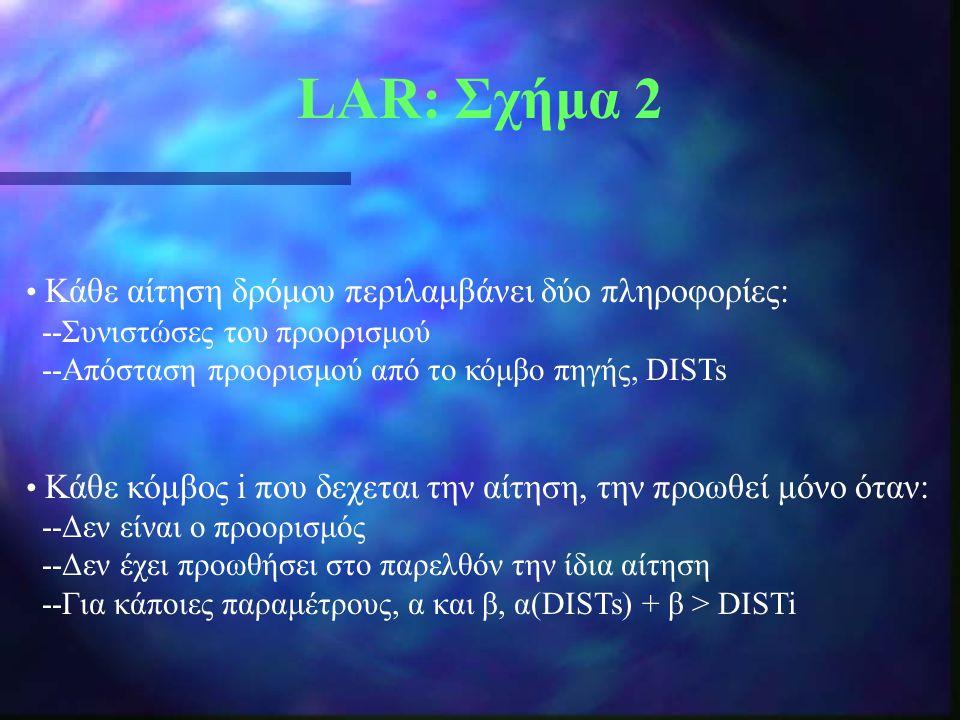 LAR: Σχήμα 2 Κάθε αίτηση δρόμου περιλαμβάνει δύο πληροφορίες: --Συνιστώσες του προορισμού --Απόσταση προορισμού από το κόμβο πηγής, DISTs Κάθε κόμβος