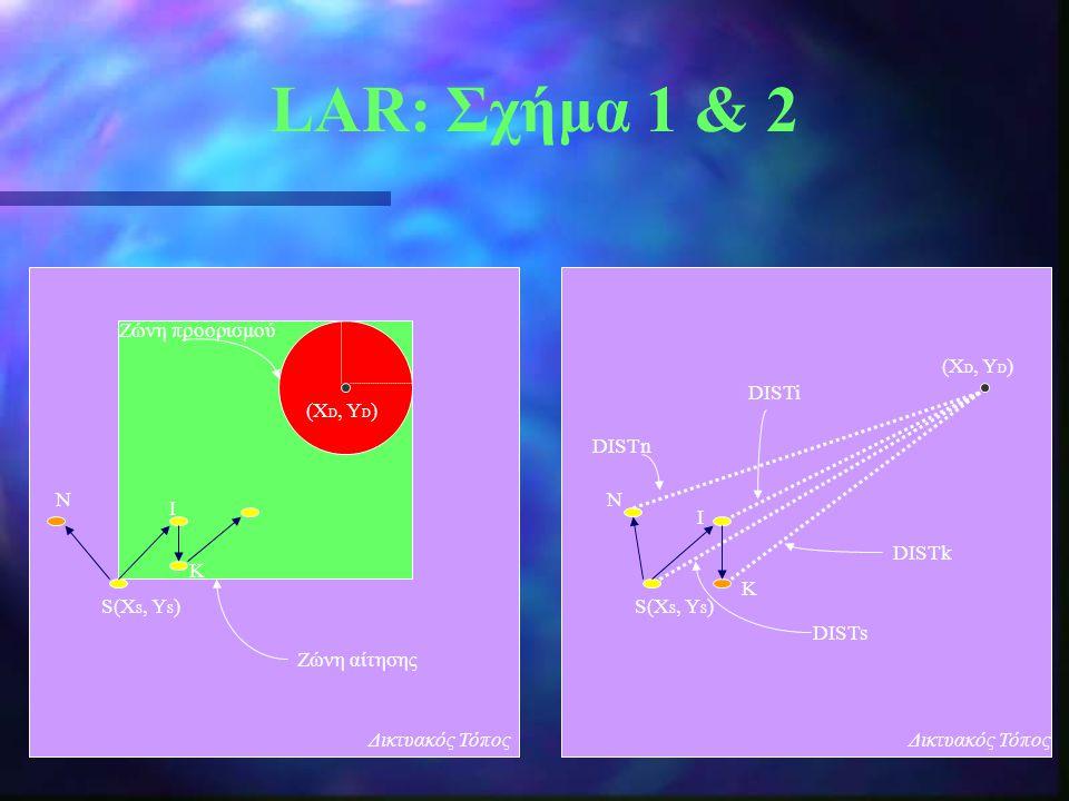 LAR: Σχήμα 1 & 2 Δικτυακός Τόπος (Χ D, Υ D ) S(Χ S, Υ S ) Ζώνη προορισμού Ζώνη αίτησης N K I (Χ D, Υ D ) S(Χ S, Υ S ) N K I DISTn DISTi DISTk DISTs