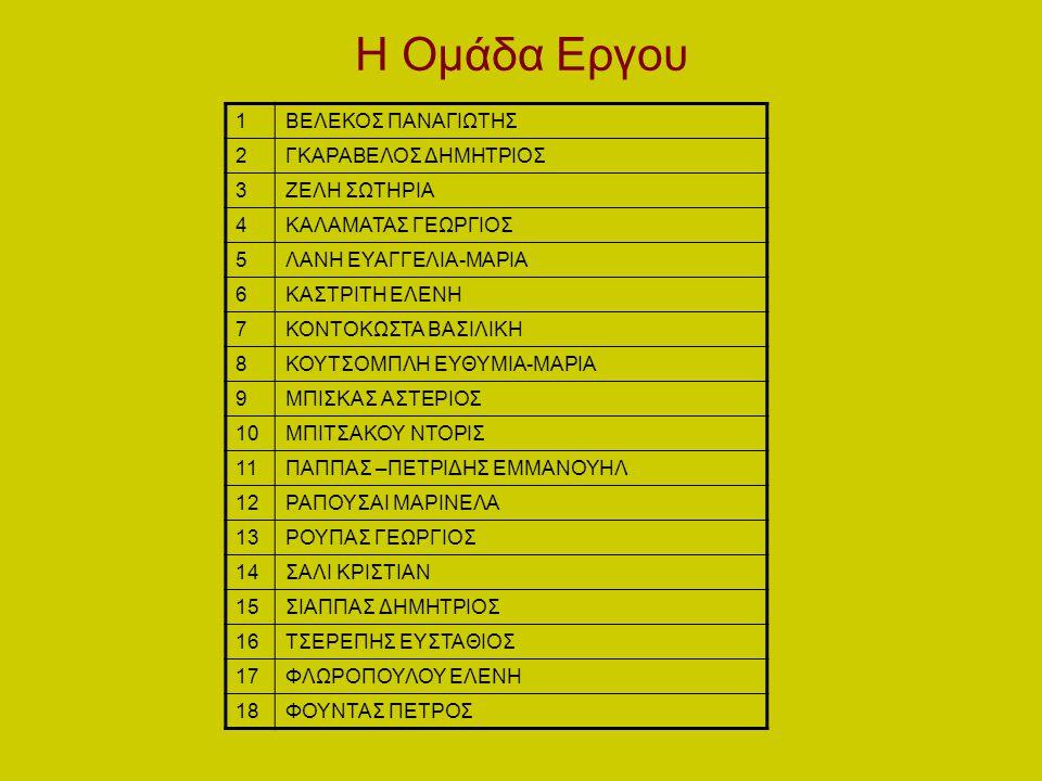 Η Ομάδα Εργου 1ΒΕΛΕΚΟΣ ΠΑΝΑΓΙΩΤΗΣ 2ΓΚΑΡΑΒΕΛΟΣ ΔΗΜΗΤΡΙΟΣ 3ΖΕΛΗ ΣΩΤΗΡΙΑ 4ΚΑΛΑΜΑΤΑΣ ΓΕΩΡΓΙΟΣ 5ΛΑΝΗ ΕΥΑΓΓΕΛΙΑ-ΜΑΡΙΑ 6ΚΑΣΤΡΙΤΗ ΕΛΕΝΗ 7ΚΟΝΤΟΚΩΣΤΑ ΒΑΣΙΛΙΚΗ 8ΚΟΥΤΣΟΜΠΛΗ ΕΥΘΥΜΙΑ-ΜΑΡΙΑ 9ΜΠΙΣΚΑΣ ΑΣΤΕΡΙΟΣ 10ΜΠΙΤΣΑΚΟΥ ΝΤΟΡΙΣ 11ΠΑΠΠΑΣ –ΠΕΤΡΙΔΗΣ ΕΜΜΑΝΟΥΗΛ 12ΡΑΠΟΥΣΑΙ ΜΑΡΙΝΕΛΑ 13ΡΟΥΠΑΣ ΓΕΩΡΓΙΟΣ 14ΣΑΛΙ ΚΡΙΣΤΙΑΝ 15ΣΙΑΠΠΑΣ ΔΗΜΗΤΡΙΟΣ 16ΤΣΕΡΕΠΗΣ ΕΥΣΤΑΘΙΟΣ 17ΦΛΩΡΟΠΟΥΛΟΥ ΕΛΕΝΗ 18ΦΟΥΝΤΑΣ ΠΕΤΡΟΣ