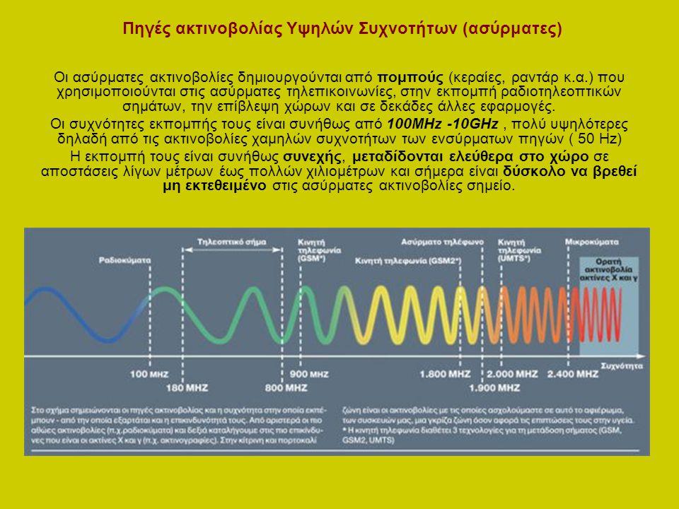 Πηγές ακτινοβολίας Υψηλών Συχνοτήτων (ασύρματες) Οι ασύρματες ακτινοβολίες δημιουργούνται από πομπούς (κεραίες, ραντάρ κ.α.) που χρησιμοποιούνται στις ασύρματες τηλεπικοινωνίες, στην εκπομπή ραδιοτηλεοπτικών σημάτων, την επίβλεψη χώρων και σε δεκάδες άλλες εφαρμογές.