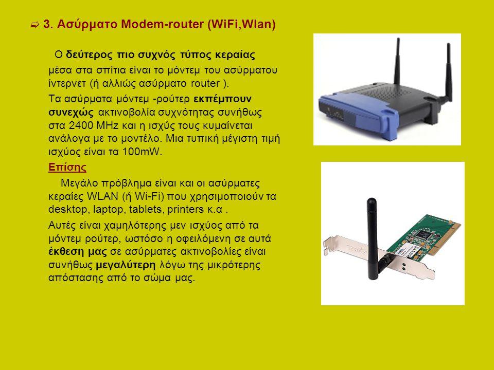  3. Ασύρματο Modem-router (WiFi,Wlan) Ο δεύτερος πιο συχνός τύπος κεραίας μέσα στα σπίτια είναι το μόντεμ του ασύρματου ίντερνετ (ή αλλιώς ασύρματο r