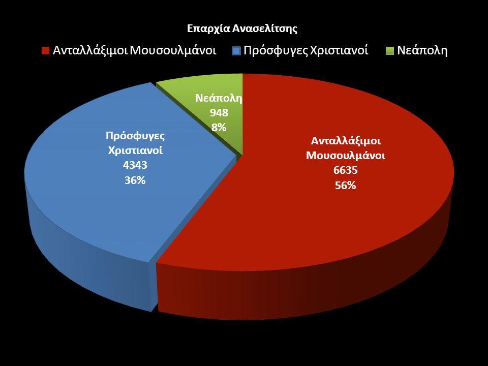 Ντερμεντζίκι(249)