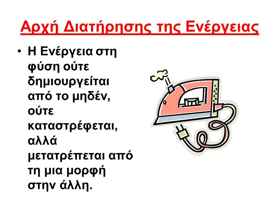 Τι είναι ενέργεια Ενέργεια είναι η ικανότητα για την παραγωγή έργου.