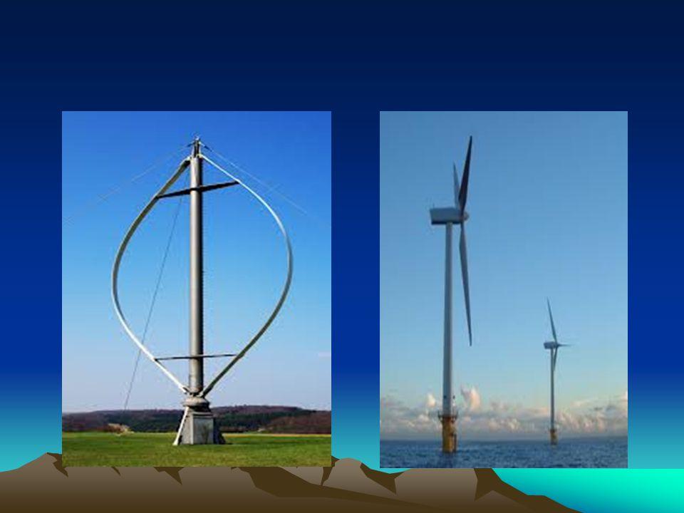 Χρησιμότητα αιολικής ενέργειας Στην αύξηση της παραγωγής ηλεκτρικής ενέργειας με ταυτόχρονη εξοικονόμηση σημαντικών ποσοτήτων συμβατικών καυσίμων, που συνεπάγεται συναλλαγματικά οφέλη