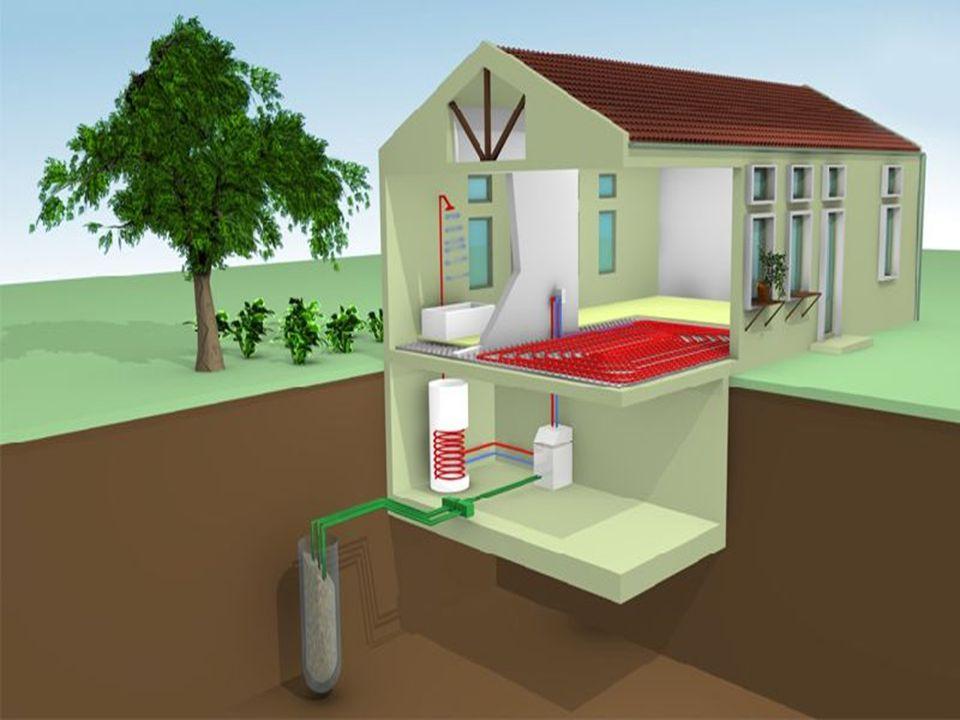 Τα γεωθερμικά συστήματα που εκμεταλλεύονται την αβαθή γεωθερμική ενέργεια διακρίνονται σε δύο κατηγορίες: α) στα Γεωθερμικά συστήματα κλειστού κυκλώματος και β) στα Γεωθερμικά συστήματα ανοικτού κυκλώματος.