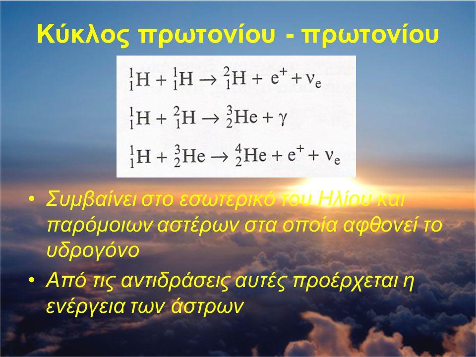 Απαιτούμενη κινητική ενέργεια για πυρηνική σύντηξη είναι της τάξης των 0,7MeV Αντίστοιχες θερμοκρασίες είναι της τάξης των 10 8 Κ τα άτομα έχουν ιονισθεί πλήρως έχουμε μόνον ελεύθερα ηλεκτρόνια και πυρήνες ΠΛΑΣΜΑ ???