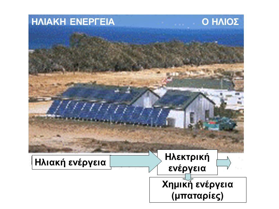 ΗΛΙΑΚΗ ΕΝΕΡΓΕΙΑΟ ΗΛΙΟΣ Χημική ενέργεια (μπαταρίες) Ηλιακή ενέργεια Ηλεκτρική ενέργεια