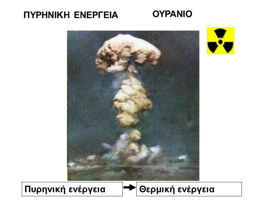 ΠΥΡΗΝΙΚΗ ΕΝΕΡΓΕΙΑ ΟΥΡΑΝΙΟ Πυρηνική ενέργειαΘερμική ενέργεια