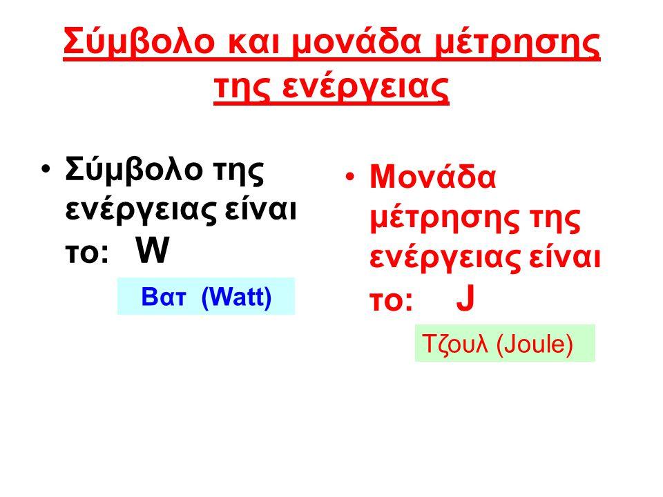 Σύμβολο και μονάδα μέτρησης της ενέργειας Σύμβολο της ενέργειας είναι το: W Μονάδα μέτρησης της ενέργειας είναι το: J Βατ (Watt) Τζουλ (Joule)