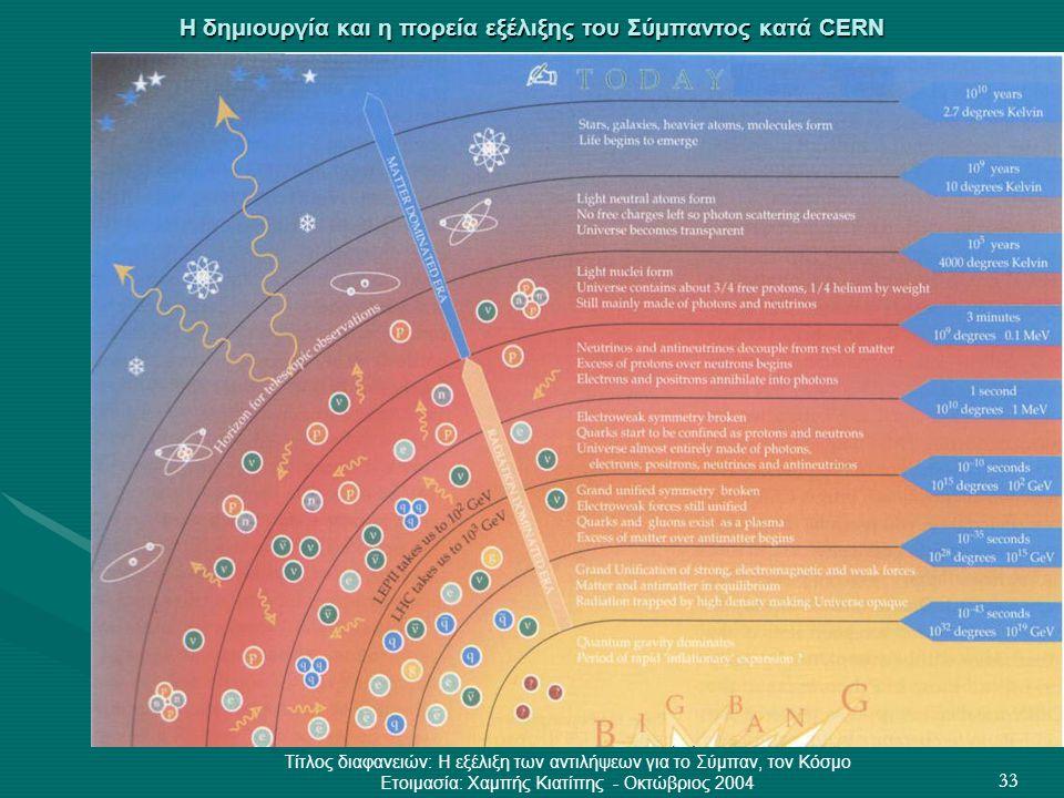 Τίτλος διαφανειών: Η εξέλιξη των αντιλήψεων για το Σύμπαν, τον Κόσμο Ετοιμασία: Χαμπής Κιατίπης - Οκτώβριος 2004 33 Η δημιουργία και η πορεία εξέλιξης του Σύμπαντος κατά CERN