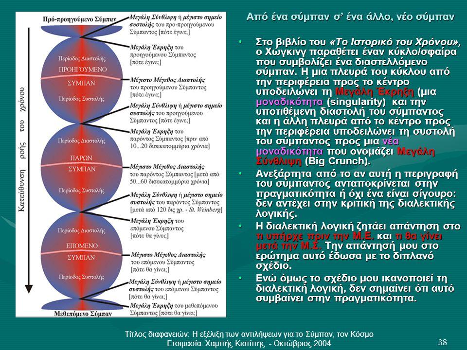 Τίτλος διαφανειών: Η εξέλιξη των αντιλήψεων για το Σύμπαν, τον Κόσμο Ετοιμασία: Χαμπής Κιατίπης - Οκτώβριος 2004 38 Από ένα σύμπαν σ' ένα άλλο, νέο σύμπαν Στο βιβλίο του «Το Ιστορικό του Χρόνου», ο Χώγκινγ παραθέτει έναν κύκλο/σφαίρα που συμβολίζει ένα διαστελλόμενο σύμπαν.