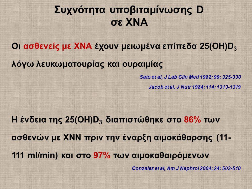 Συχνότητα υποβιταμίνωσης D σε ΧΝΑ Οι ασθενείς με ΧΝΑ έχουν μειωμένα επίπεδα 25(ΟΗ)D 3 λόγω λευκωματουρίας και ουραιμίας Sato et al, J Lab Clin Med 1982; 99: 325-330 Jacob et al, J Nutr 1984; 114: 1313-1319 Η ένδεια της 25(ΟΗ)D 3 διαπιστώθηκε στο 86% των ασθενών με ΧΝΝ πριν την έναρξη αιμοκάθαρσης (11- 111 ml/min) και στο 97% των αιμοκαθαιρόμενων Conzalez et al, Am J Nephrol 2004; 24: 503-510