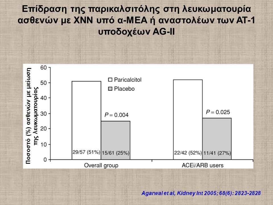 Επίδραση της παρικαλσιτόλης στη λευκωματουρία ασθενών με ΧΝΝ υπό α-MEA ή αναστολέων των ΑΤ-1 υποδοχέων AG-II Agarwal et al, Kidney Int 2005; 68(6): 2823-2828 Ποσοστό (%) ασθενών με μείωση της λευκωματουρίας