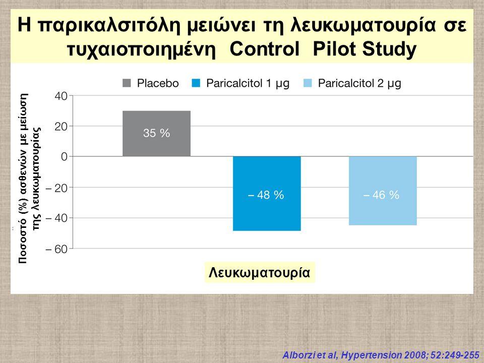 Η παρικαλσιτόλη μειώνει τη λευκωματουρία σε τυχαιοποιημένη Control Pilot Study Ποσοστό (%) ασθενών με μείωση της λευκωματουρίας Alborzi et al, Hypertension 2008; 52:249-255 Λευκωματουρία