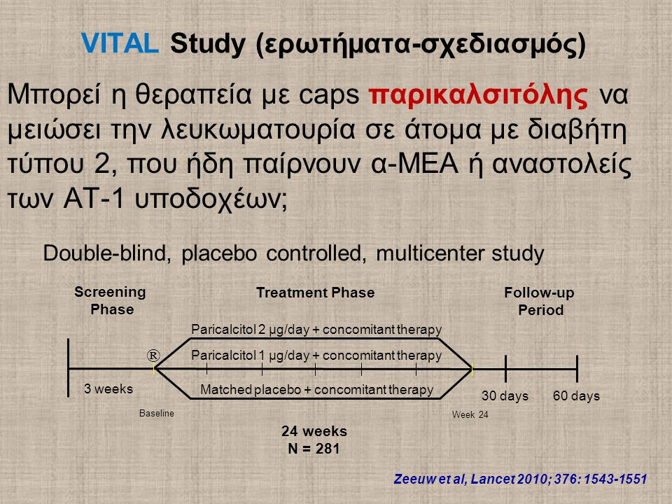 Matched placebo + concomitant therapy Paricalcitol 2 μg/day + concomitant therapy Paricalcitol 1 μg/day + concomitant therapy VITAL Study (ερωτήματα-σχεδιασμός) Screening Phase Treatment PhaseFollow-up Period 3 weeks 24 weeks N = 281 Double-blind, placebo controlled, multicenter study 30 days60 days Μπορεί η θεραπεία με caps παρικαλσιτόλης να μειώσει την λευκωματουρία σε άτομα με διαβήτη τύπου 2, που ήδη παίρνουν α-ΜΕΑ ή αναστολείς των ΑΤ-1 υποδοχέων; Baseline Week 24 ® Zeeuw et al, Lancet 2010; 376: 1543-1551