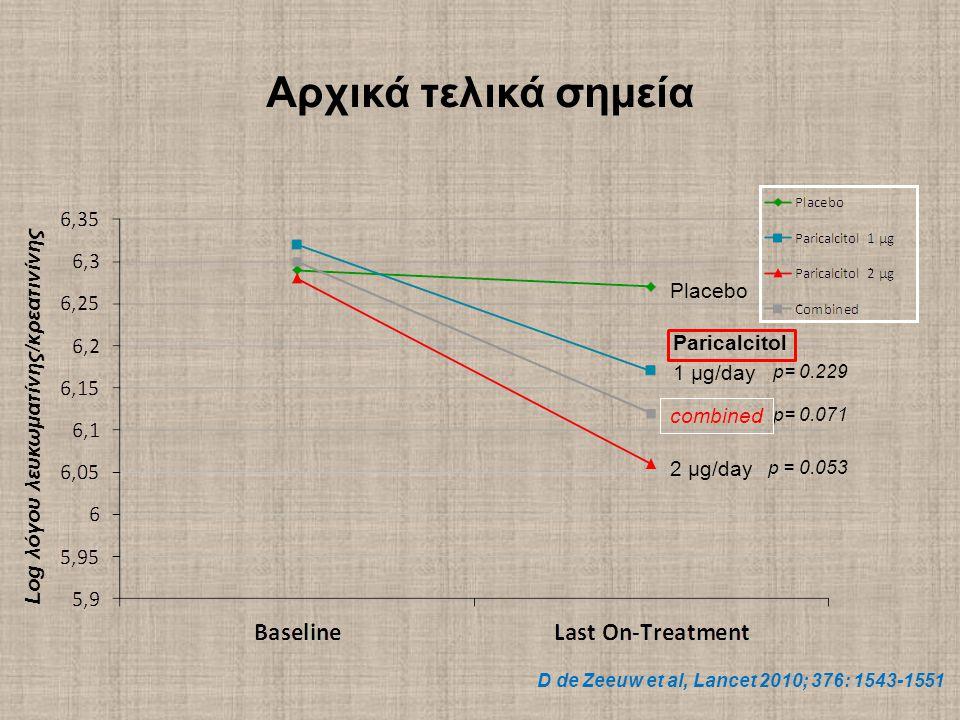 p = 0.053 p= 0.071 p= 0.229 Log λόγου λευκωματίνης/κρεατινίνης Αρχικά τελικά σημεία Placebo Paricalcitol 1 µg/day 2 µg/day combined D de Zeeuw et al, Lancet 2010; 376: 1543-1551