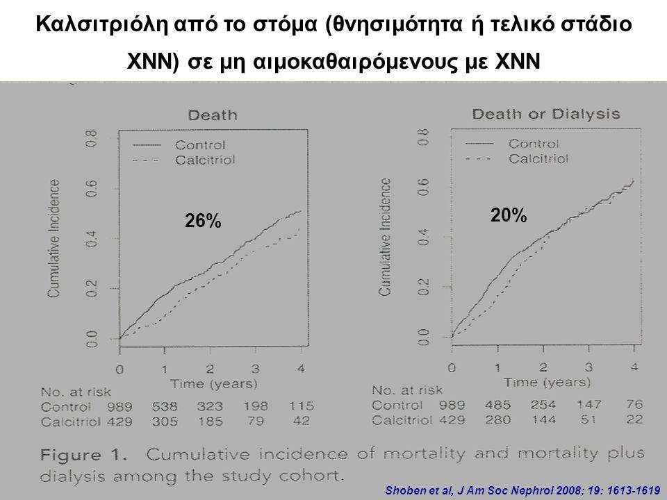 Association of oral calcitriol with improved survival in nondialyzed CKD Καλσιτριόλη από το στόμα (θνησιμότητα ή τελικό στάδιο ΧΝΝ) σε μη αιμοκαθαιρόμενους με ΧΝΝ 26% 20% Shoben et al, J Am Soc Nephrol 2008; 19: 1613-1619