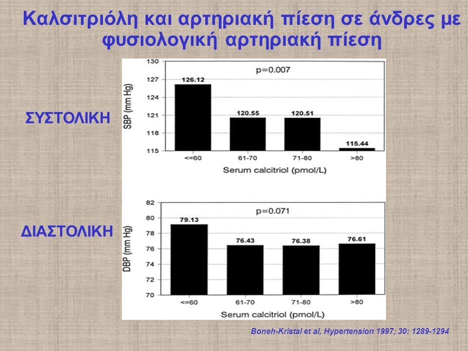 ΣΥΣΤΟΛΙΚΗ ΔΙΑΣΤΟΛΙΚΗ Καλσιτριόλη και αρτηριακή πίεση σε άνδρες με φυσιολογική αρτηριακή πίεση Boneh-Kristal et al, Hypertension 1997; 30: 1289-1294