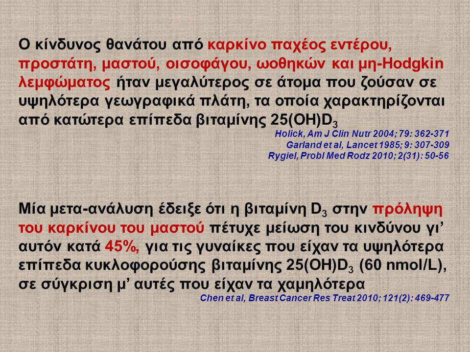 Ο κίνδυνος θανάτου από καρκίνο παχέος εντέρου, προστάτη, μαστού, οισοφάγου, ωοθηκών και μη-Hodgkin λεμφώματος ήταν μεγαλύτερος σε άτομα που ζούσαν σε υψηλότερα γεωγραφικά πλάτη, τα οποία χαρακτηρίζονται από κατώτερα επίπεδα βιταμίνης 25(ΟΗ)D 3 Holick, Am J Clin Nutr 2004; 79: 362-371 Garland et al, Lancet 1985; 9: 307-309 Rygiel, Probl Med Rodz 2010; 2(31): 50-56 Μία μετα-ανάλυση έδειξε ότι η βιταμίνη D 3 στην πρόληψη του καρκίνου του μαστού πέτυχε μείωση του κινδύνου γι' αυτόν κατά 45%, για τις γυναίκες που είχαν τα υψηλότερα επίπεδα κυκλοφορούσης βιταμίνης 25(ΟΗ)D 3 (60 nmol/L), σε σύγκριση μ' αυτές που είχαν τα χαμηλότερα Chen et al, Breast Cancer Res Treat 2010; 121(2): 469-477