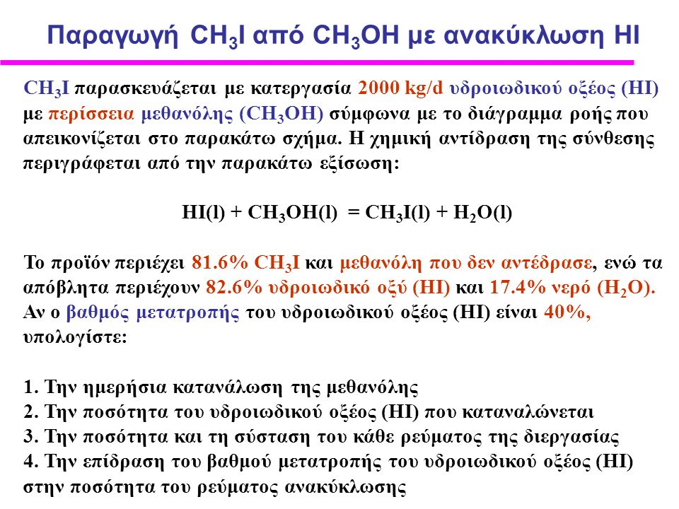 Παραγωγή CH 3 I από CΗ 3 ΟΗ με ανακύκλωση ΗI CH 3 I παρασκευάζεται με κατεργασία 2000 kg/d υδροιωδικού οξέος (HI) με περίσσεια μεθανόλης (CH 3 OH) σύμφωνα με το διάγραμμα ροής που απεικονίζεται στο παρακάτω σχήμα.