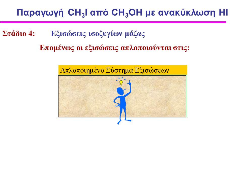 Στάδιο 4: Εξισώσεις ισοζυγίων μάζας Επομένως οι εξισώσεις απλοποιούνται στις: Παραγωγή CH 3 I από CΗ 3 ΟΗ με ανακύκλωση ΗI