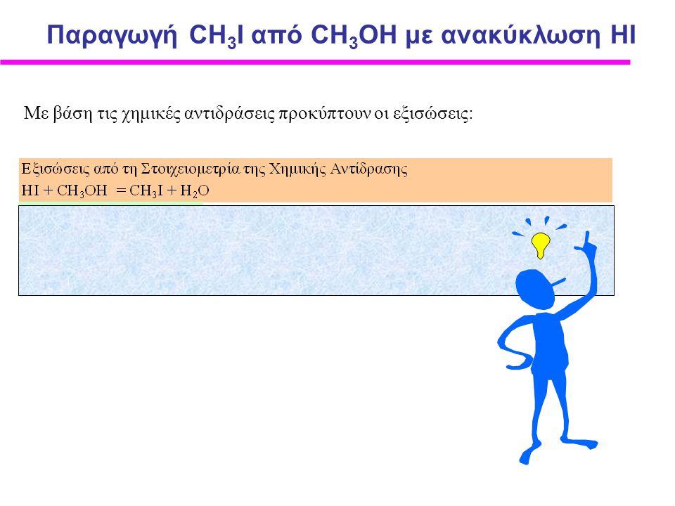 Με βάση τις χημικές αντιδράσεις προκύπτουν οι εξισώσεις: Παραγωγή CH 3 I από CΗ 3 ΟΗ με ανακύκλωση ΗI
