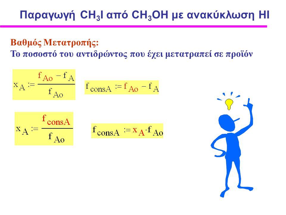 Bαθμός Μετατροπής: Το ποσοστό του αντιδρώντος που έχει μετατραπεί σε προϊόν Παραγωγή CH 3 I από CΗ 3 ΟΗ με ανακύκλωση ΗI