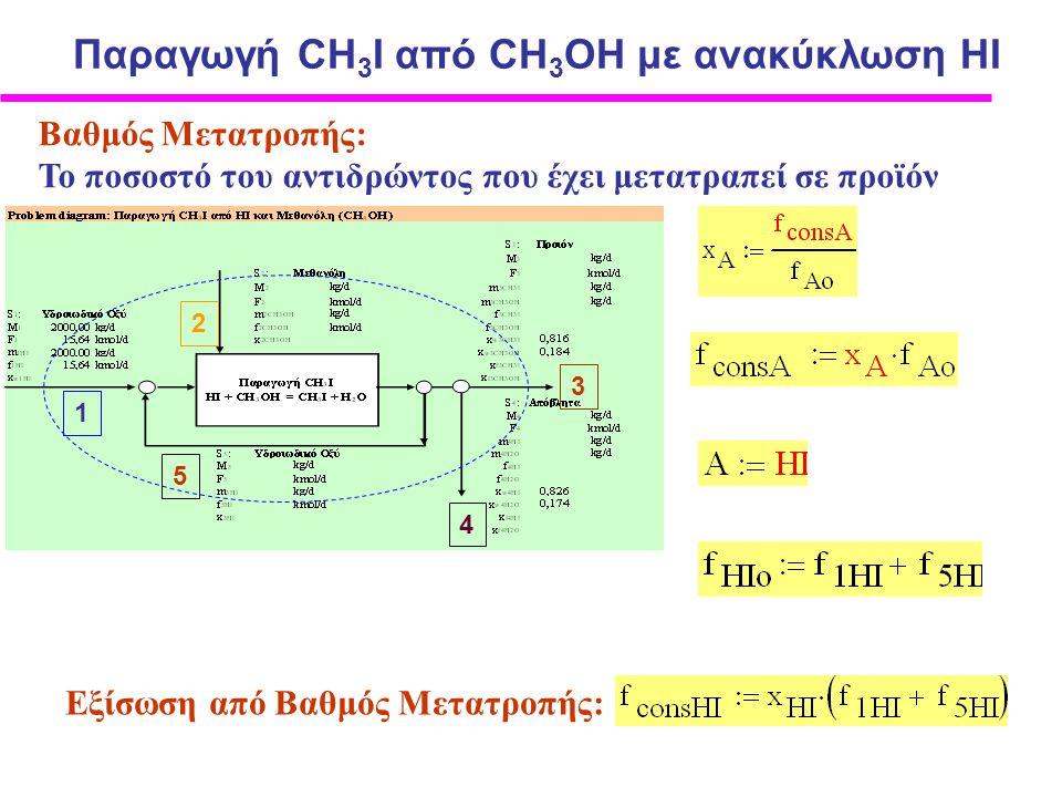 Bαθμός Μετατροπής: Το ποσοστό του αντιδρώντος που έχει μετατραπεί σε προϊόν Παραγωγή CH 3 I από CΗ 3 ΟΗ με ανακύκλωση ΗI Iσοζύγιο μάζας συστατικών σε kmol/h: 1 2 3 4 5 Εξίσωση από Bαθμός Μετατροπής: