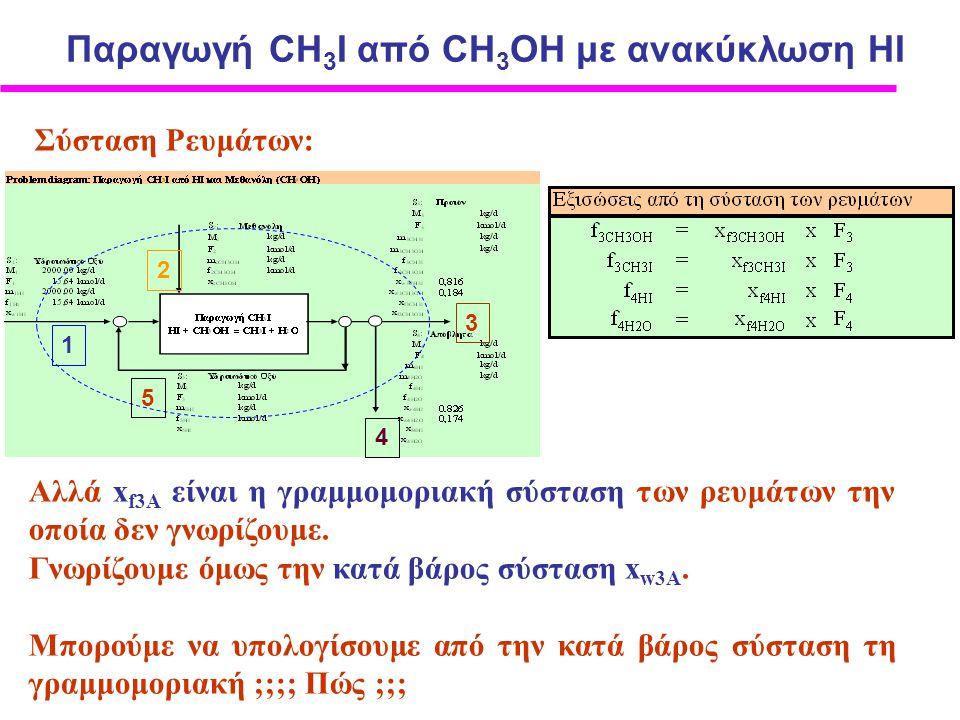 Σύσταση Ρευμάτων: Παραγωγή CH 3 I από CΗ 3 ΟΗ με ανακύκλωση ΗI Iσοζύγιο μάζας συστατικών σε kmol/h: 1 2 3 4 5 Αλλά x f3A είναι η γραμμομοριακή σύσταση των ρευμάτων την οποία δεν γνωρίζουμε.