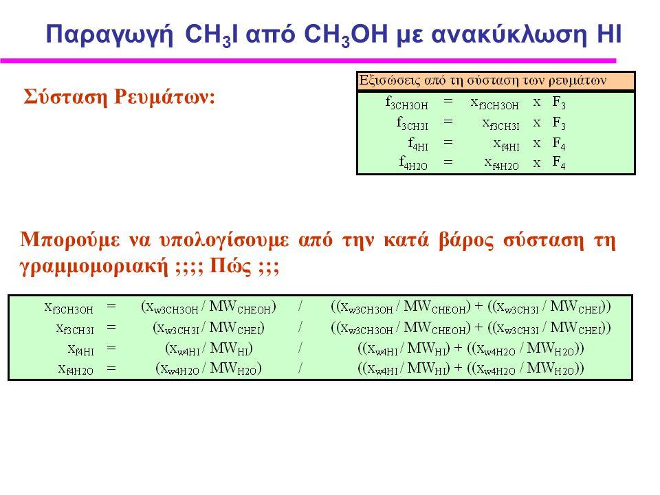 Σύσταση Ρευμάτων: Παραγωγή CH 3 I από CΗ 3 ΟΗ με ανακύκλωση ΗI Mπορούμε να υπολογίσουμε από την κατά βάρος σύσταση τη γραμμομοριακή ;;;; Πώς ;;;