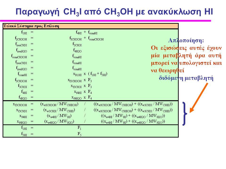 Παραγωγή CH 3 I από CΗ 3 ΟΗ με ανακύκλωση ΗI Απλοποίηση: Oι εξισώσεις αυτές έχουν μία μεταβλητή άρα αυτή μπορεί να υπολογιστεί και να θεωρηθεί διδόμενη μεταβλητή