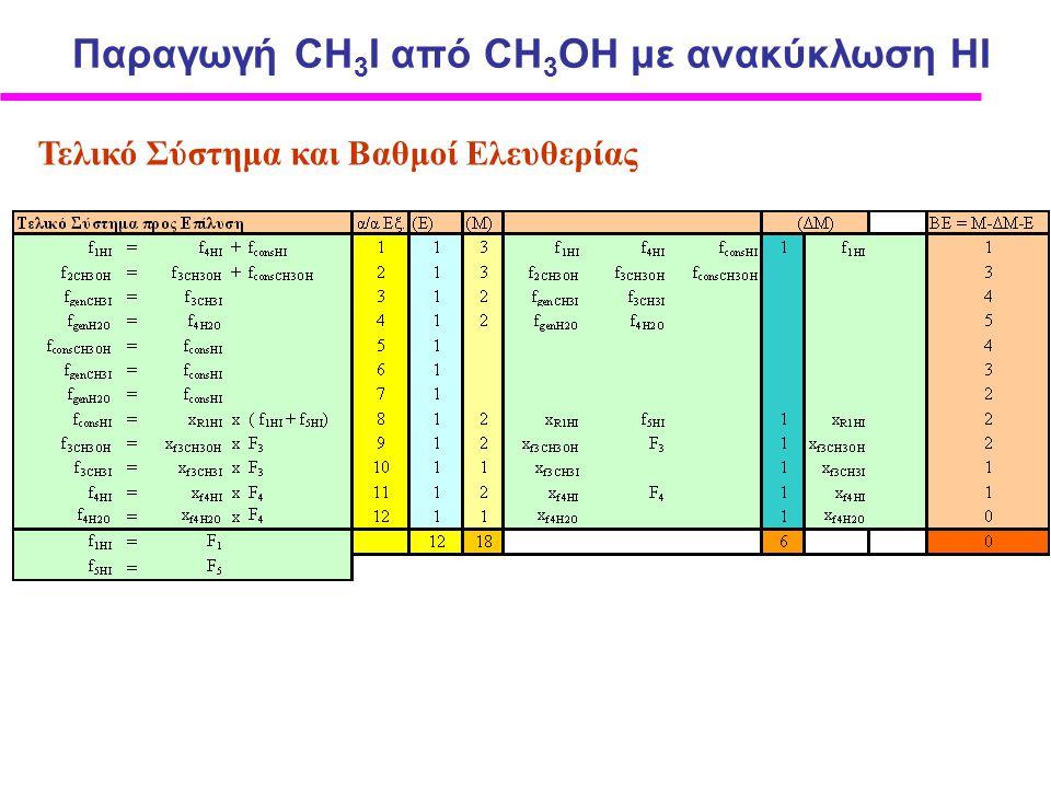 Παραγωγή CH 3 I από CΗ 3 ΟΗ με ανακύκλωση ΗI Τελικό Σύστημα και Βαθμοί Ελευθερίας