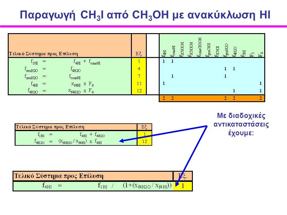 Παραγωγή CH 3 I από CΗ 3 ΟΗ με ανακύκλωση ΗI Με διαδοχικές αντικαταστάσεις έχουμε: