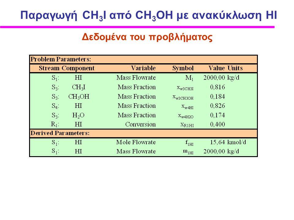 Σταδιο 1: Κατασκευή διαγράμματος Ροής; Στάδιο 2:Αρίθμηση ρευμάτων Στάδιο 3:Σημείωση όλων των διαθέσιμων στοιχείων στο διάγραμμα Παραγωγή CH 3 I από CΗ 3 ΟΗ με ανακύκλωση ΗI