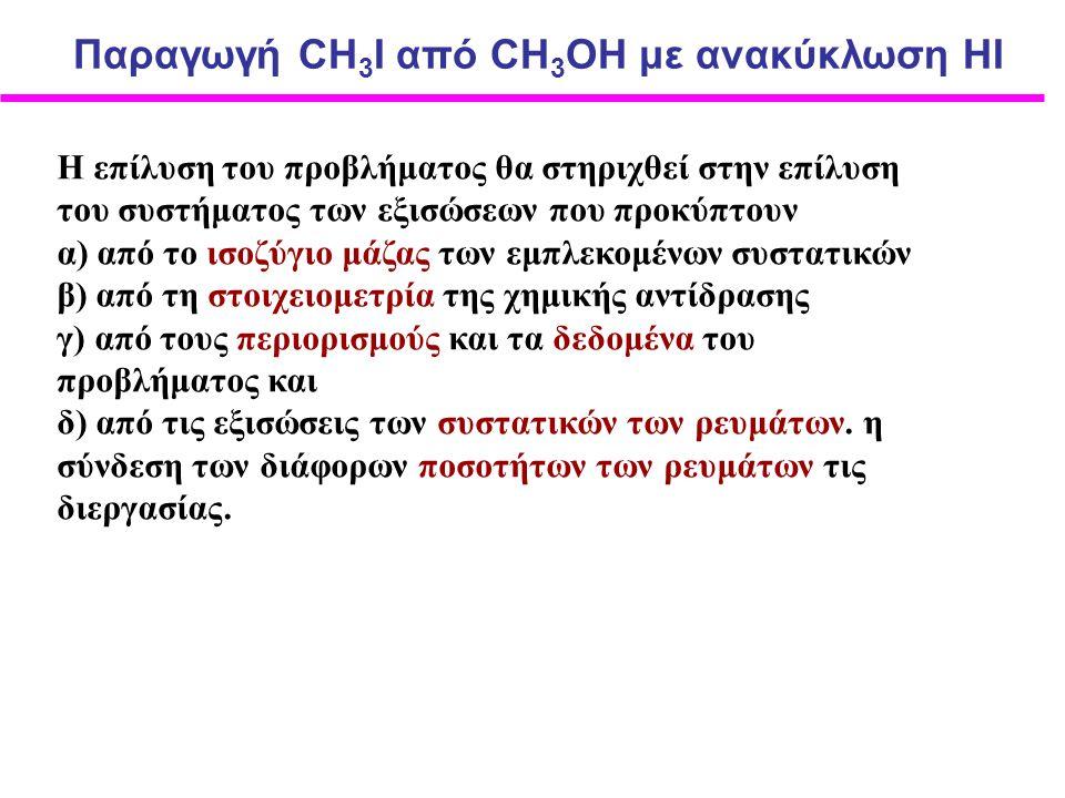 Ισοζύγιο μάζας: Μπορούν να γίνουν πολλά Ισοζύγια Παραγωγή CH 3 I από CΗ 3 ΟΗ με ανακύκλωση ΗI 1 2 3 5 6 7 Ας επιλέξουμε το ολικό ισοζύγιο 1