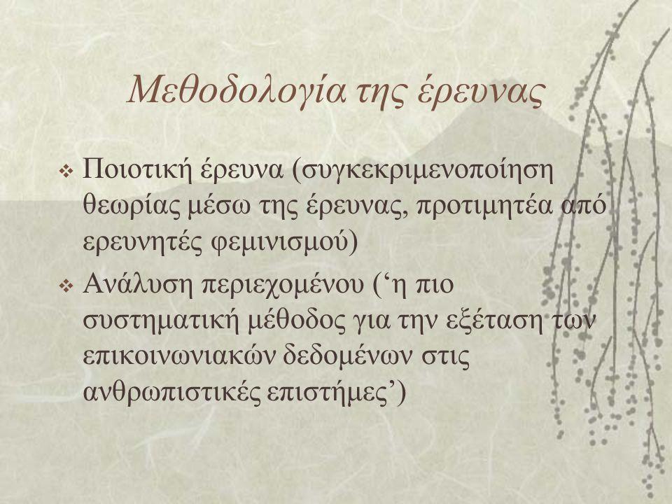 Μεθοδολογία της έρευνας  Ποιοτική έρευνα (συγκεκριμενοποίηση θεωρίας μέσω της έρευνας, προτιμητέα από ερευνητές φεμινισμού)  Ανάλυση περιεχομένου ('