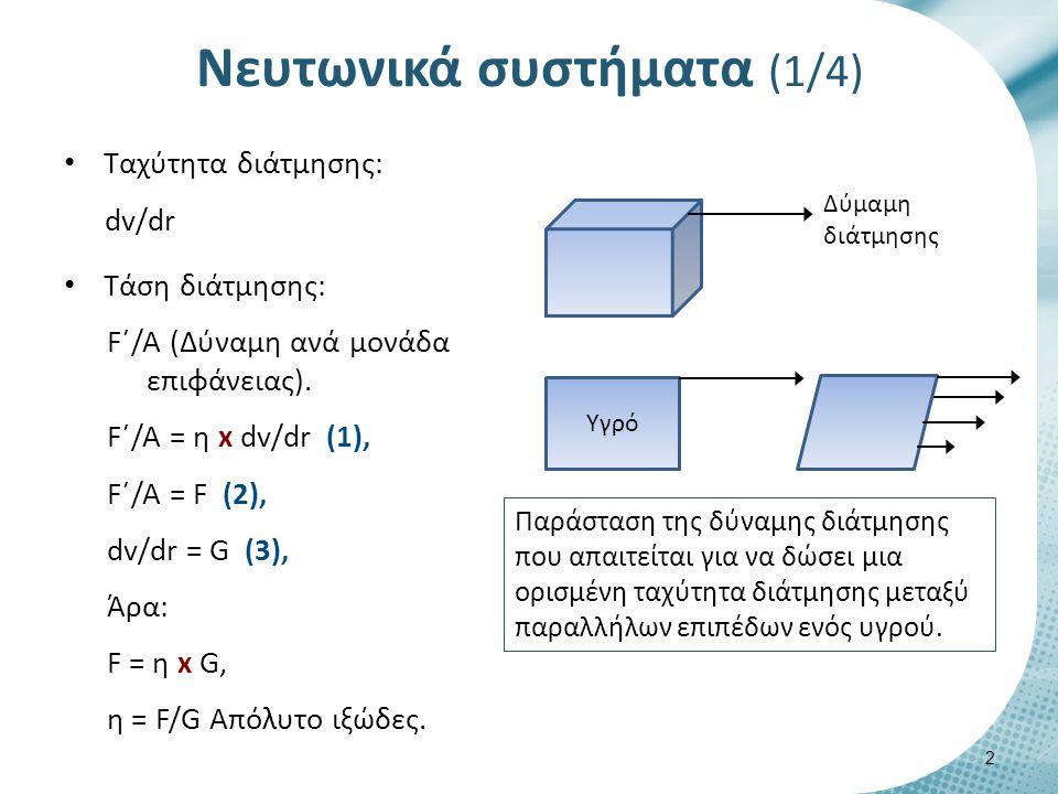 Νευτωνικά συστήματα (1/4) Ταχύτητα διάτμησης: dv/dr Tάση διάτμησης: F΄/Α (Δύναμη ανά μονάδα επιφάνειας). F΄/Α = η x dv/dr (1), F΄/Α = F (2), dv/dr = G