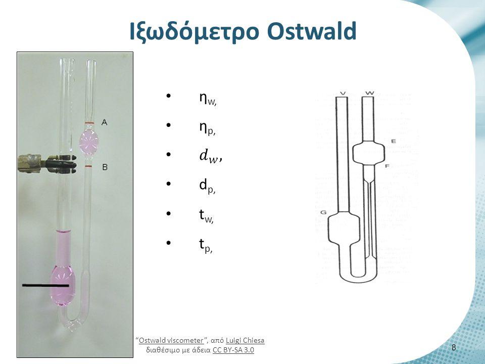 """Ιξωδόμετρο Ostwald 8 """"Ostwald viscometer"""", από Luigi Chiesa διαθέσιμο με άδεια CC BY-SA 3.0Ostwald viscometerLuigi ChiesaCC BY-SA 3.0"""