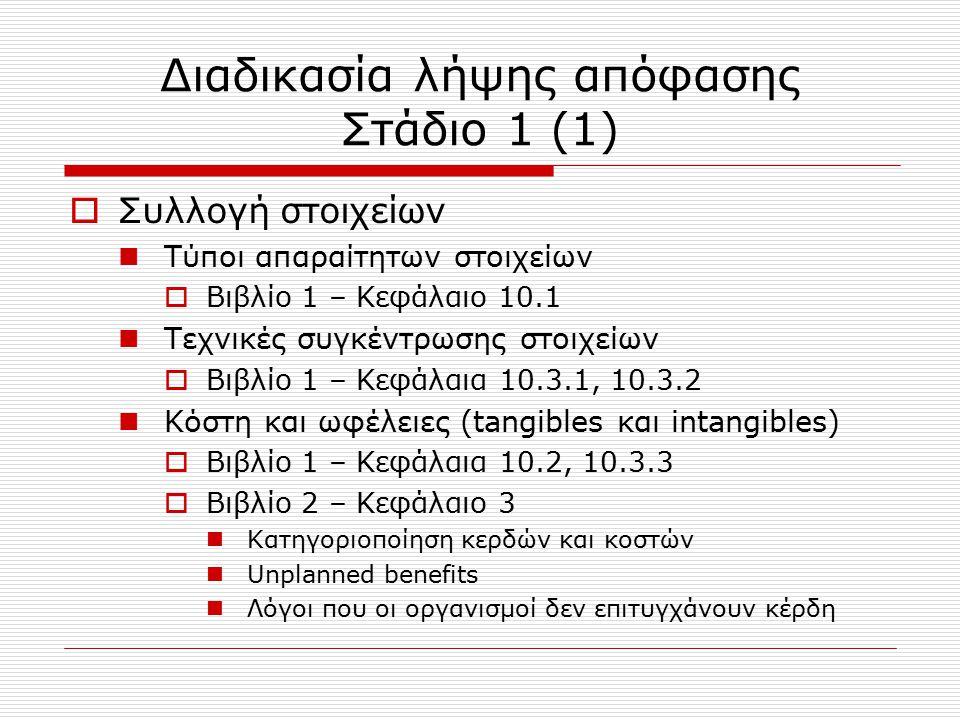 Διαδικασία λήψης απόφασης Στάδιο 1 (1)  Συλλογή στοιχείων Τύποι απαραίτητων στοιχείων  Βιβλίο 1 – Κεφάλαιο 10.1 Τεχνικές συγκέντρωσης στοιχείων  Βι