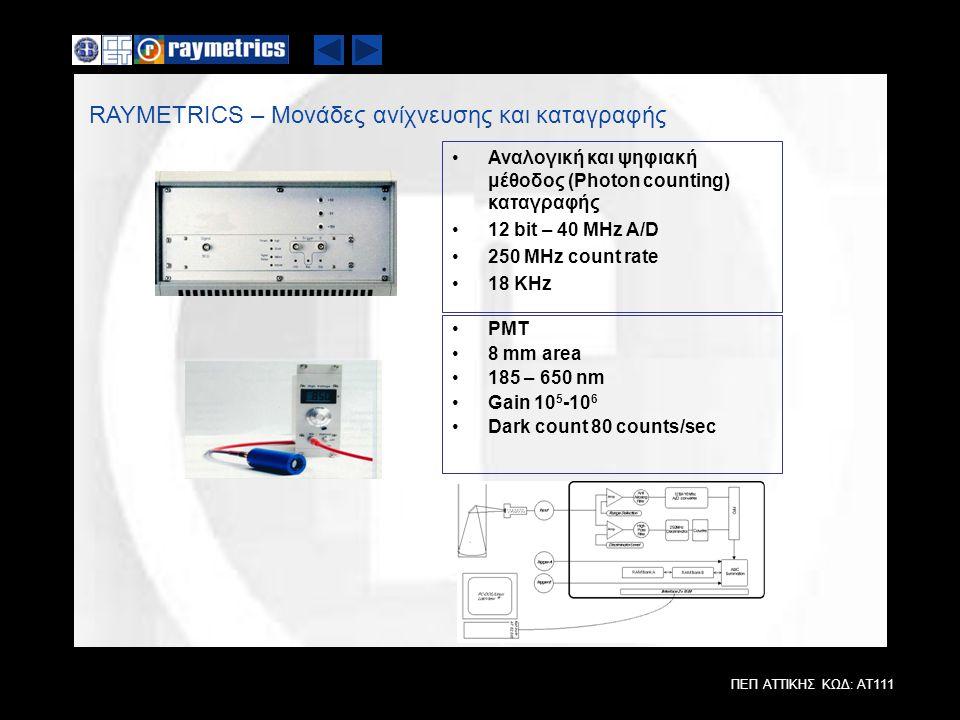 ΠΕΠ ΑΤΤΙΚΗΣ ΚΩΔ: ΑΤ111 RAYMETRICS – Mονάδες ανίχνευσης και καταγραφής Αναλογική και ψηφιακή μέθοδος (Photon counting) καταγραφής 12 bit – 40 MHz A/D 2