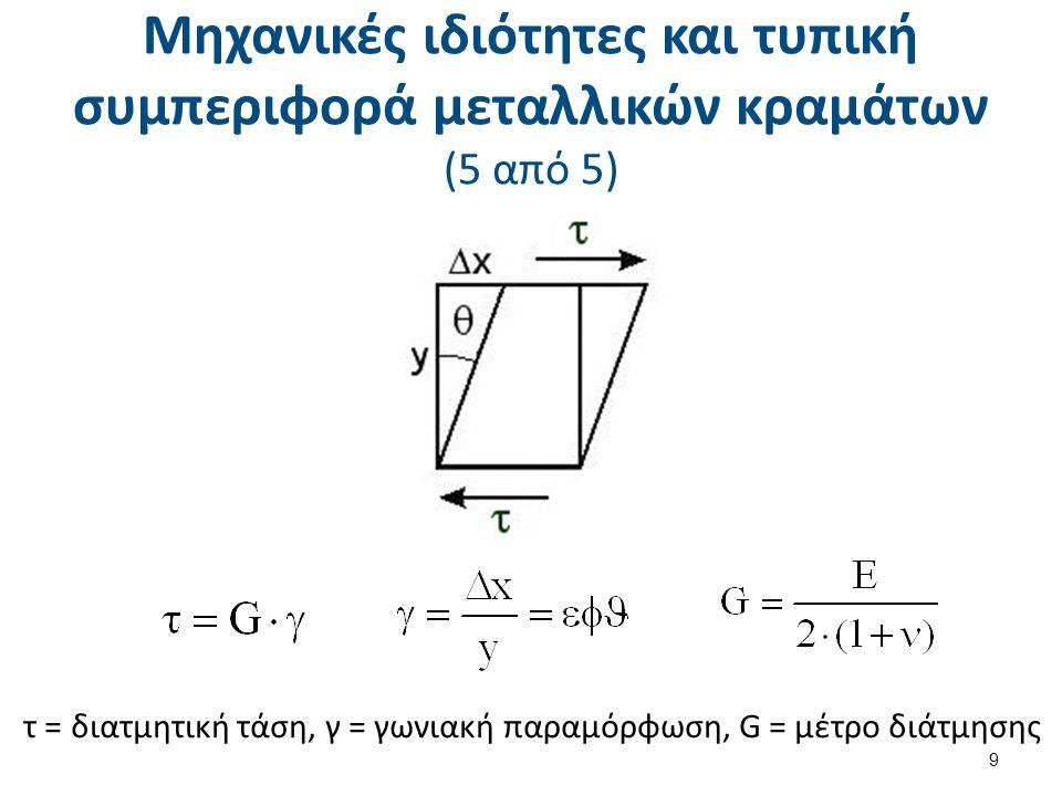 τ = διατμητική τάση, γ = γωνιακή παραμόρφωση, G = μέτρο διάτμησης 9 Μηχανικές ιδιότητες και τυπική συμπεριφορά μεταλλικών κραμάτων (5 από 5)