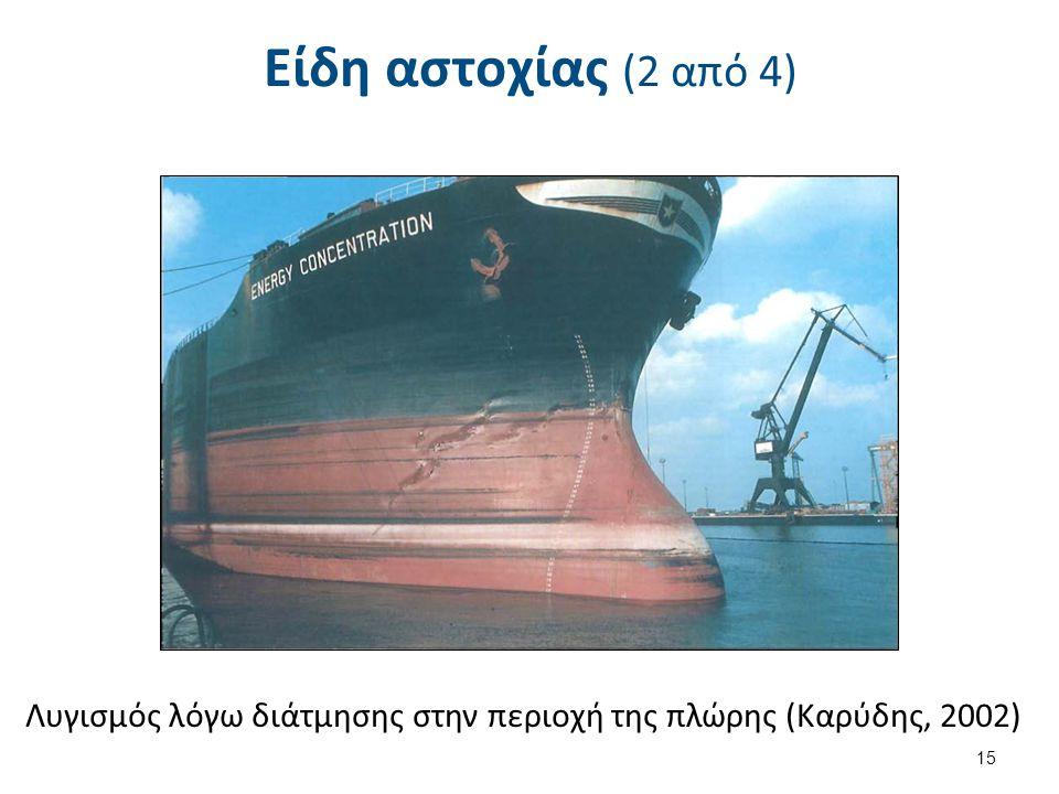 Είδη αστοχίας (2 από 4) Λυγισμός λόγω διάτμησης στην περιοχή της πλώρης (Καρύδης, 2002) 15