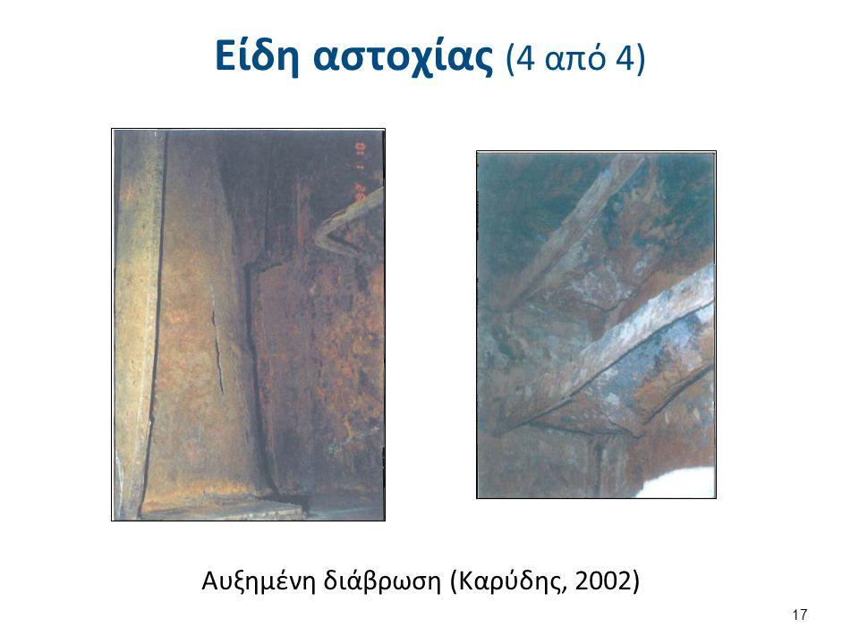 Είδη αστοχίας (4 από 4) Αυξημένη διάβρωση (Καρύδης, 2002) 17