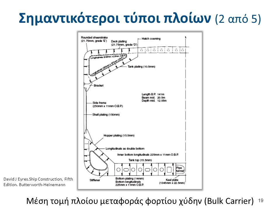 Σημαντικότεροι τύποι πλοίων (2 από 5) Μέση τομή πλοίου μεταφοράς φορτίου χύδην (Bulk Carrier) 19 David J Eyres.Ship Construction, Fifth Edition.