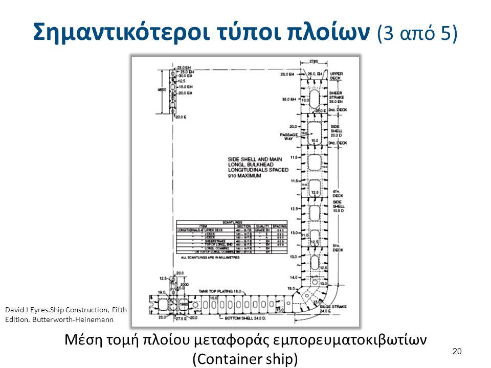 Σημαντικότεροι τύποι πλοίων (3 από 5) Μέση τομή πλοίου μεταφοράς εμπορευματοκιβωτίων (Container ship) 20 David J Eyres.Ship Construction, Fifth Edition.
