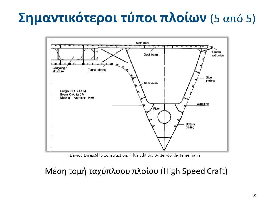 Μέση τομή ταχύπλοου πλοίου (High Speed Craft) 22 Σημαντικότεροι τύποι πλοίων (5 από 5) David J Eyres.Ship Construction, Fifth Edition. Butterworth-Hei